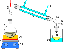 simple_distillation_apparatus